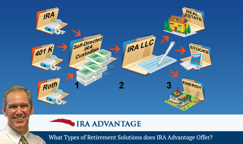What Types of Retirement Solutions does IRA Advantage Offer?