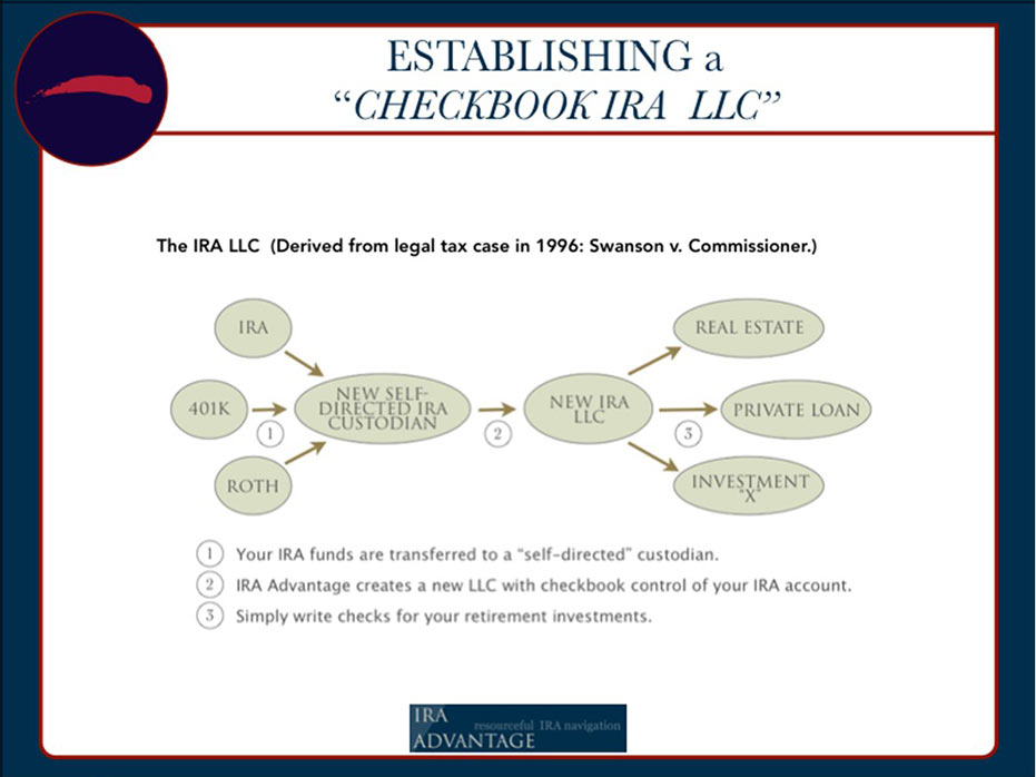 Establishing A Self-Directed or Checkbook IRA LLC