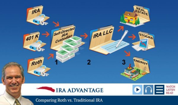 Let's Compare Roth IRA vs. Traditional IRA